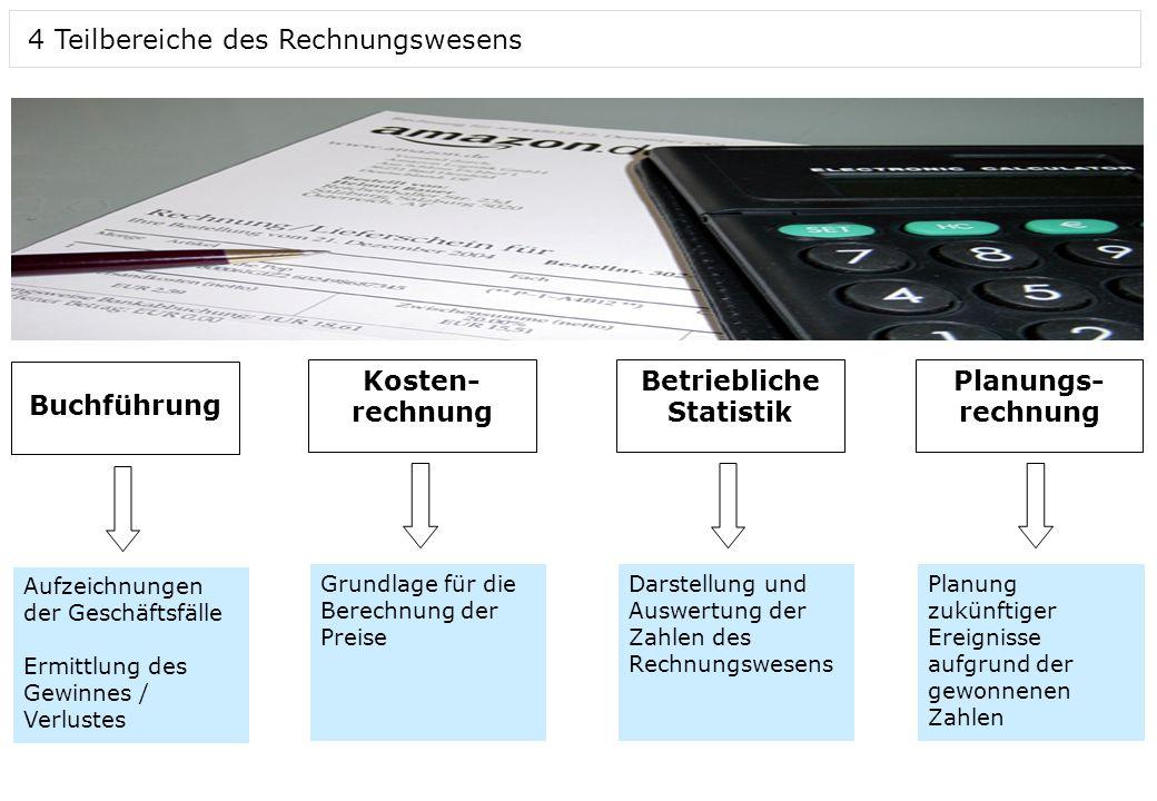 Aufgaben des Rechnungswesens Dokumentations- Informations- funktion Aufzeichnung aller betrieblichen Vorgänge Information für interessierte Personen B