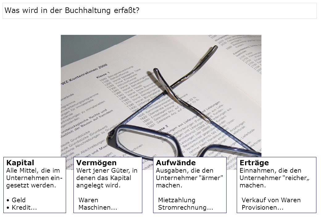 Eigentümer Unternehmens- leitung Belegschaft Gläubiger Steuerberater Bund, Land, Gemeinde... 1 2 3 4 5 6 Gewinn Entwicklung d. UN Arbeitsplätzen Zahlu