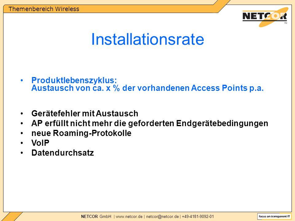 Themenbereich Wireless NETCOR GmbH | www.netcor.de | netcor@netcor.de | +49-4181-9092-01 Produktlebenszyklus: Austausch von ca.