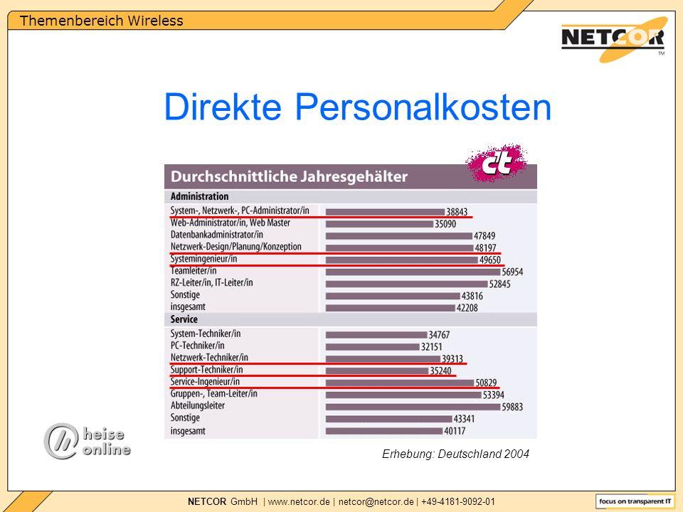 Themenbereich Wireless NETCOR GmbH | www.netcor.de | netcor@netcor.de | +49-4181-9092-01 Erhebung: Deutschland 2004 Direkte Personalkosten