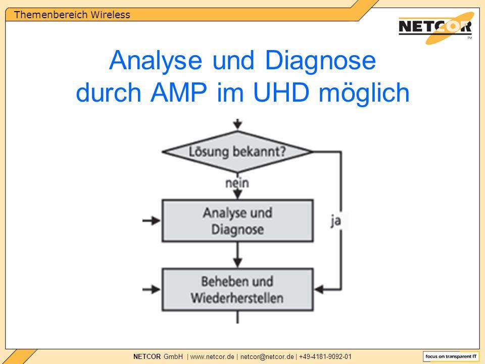 Themenbereich Wireless NETCOR GmbH | www.netcor.de | netcor@netcor.de | +49-4181-9092-01 Analyse und Diagnose durch AMP im UHD möglich