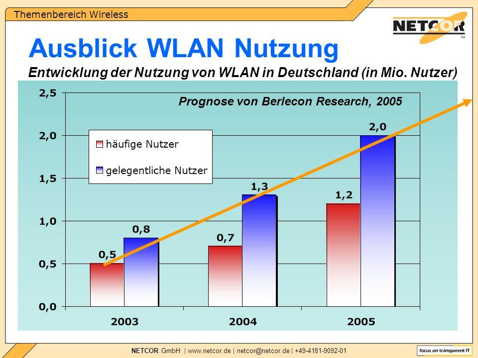 Themenbereich Wireless NETCOR GmbH | www.netcor.de | netcor@netcor.de | +49-4181-9092-01 Entwicklung der Nutzung von WLAN in Deutschland (in Mio.
