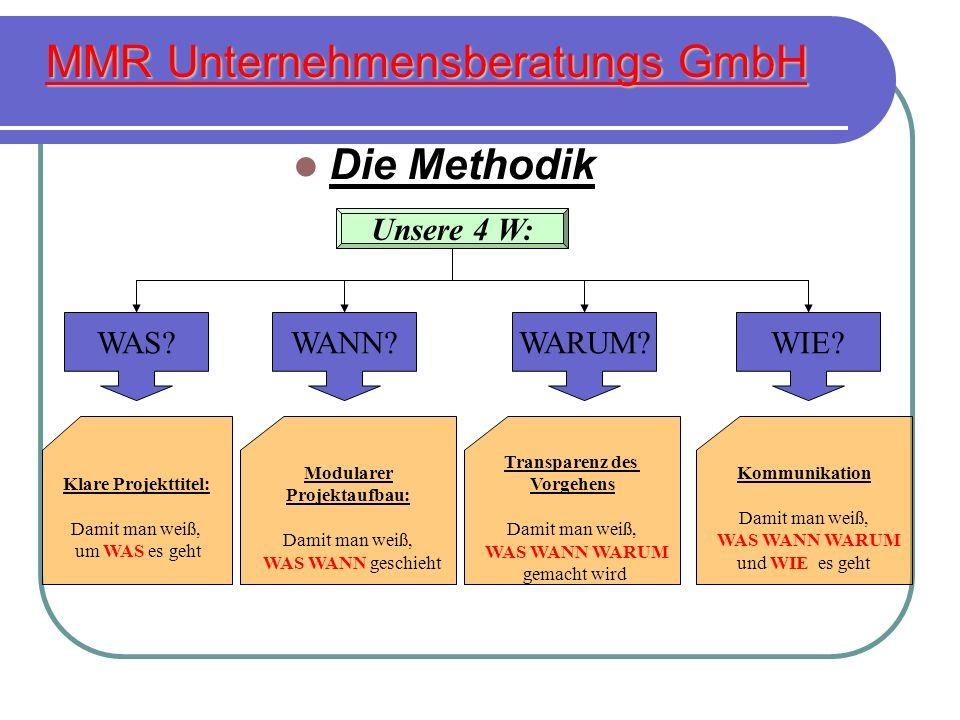 MMR Unternehmensberatungs GmbH Die Methodik WAS?WANN?WARUM?WIE? Unsere 4 W: Klare Projekttitel: Damit man weiß, um WAS es geht Modularer Projektaufbau