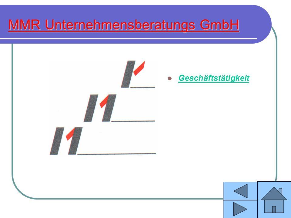 Entwurf und operative Umsetzung von Strukturkonzepten für die Unternehmensbereiche...