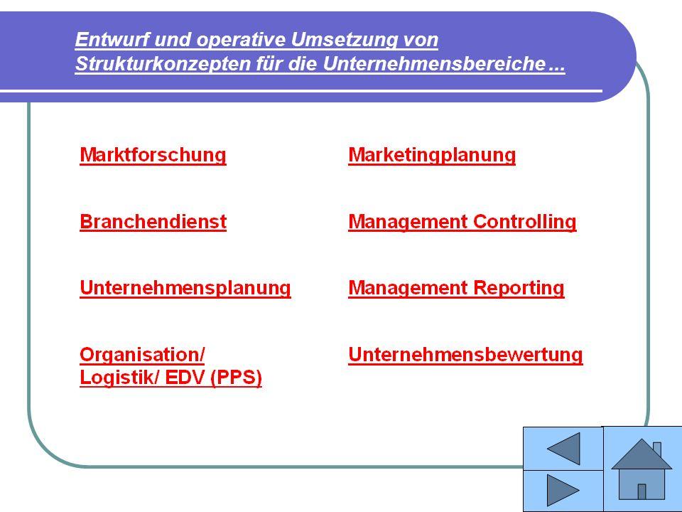 MMR Unternehmensberatungs GmbH Geschäftsschwerpunkte