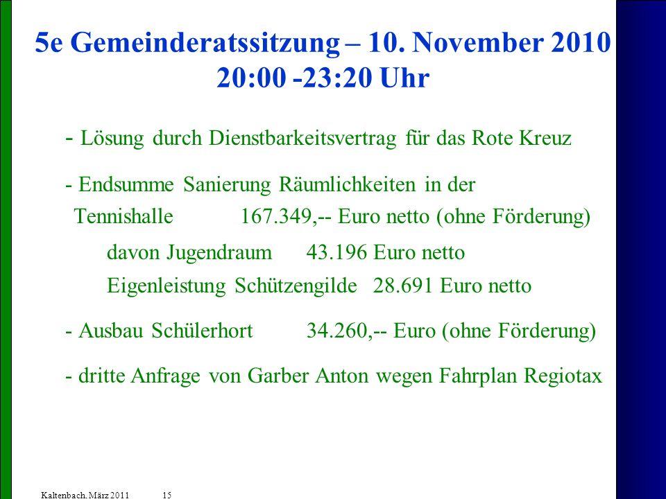 15 Kaltenbach, März 2011 5e Gemeinderatssitzung – 10. November 2010 20:00 -23:20 Uhr - Lösung durch Dienstbarkeitsvertrag für das Rote Kreuz - Endsumm