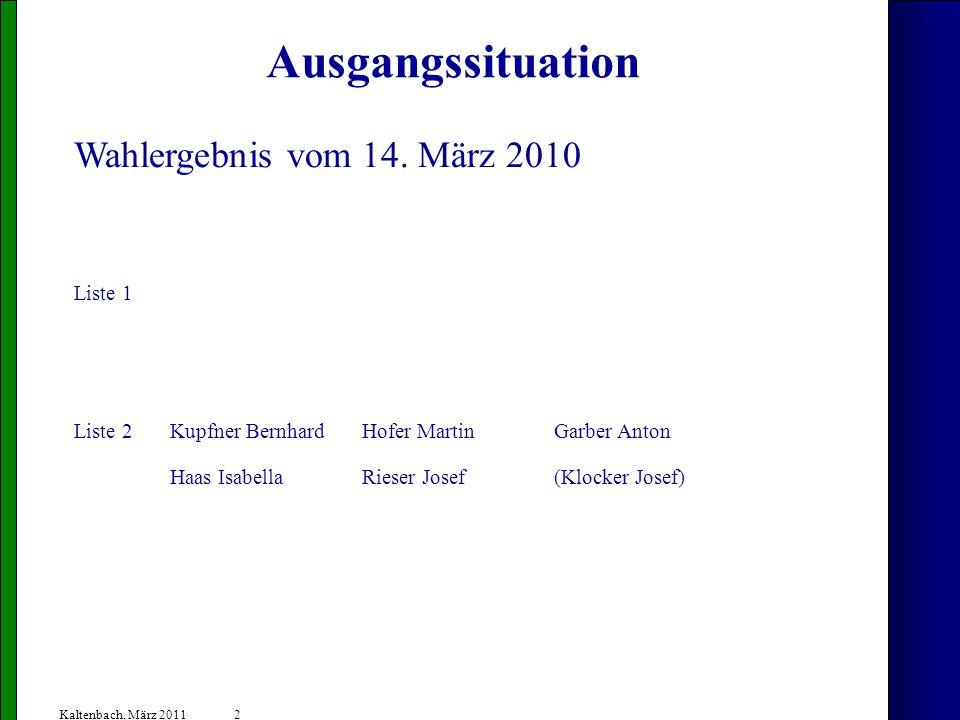 2 Ausgangssituation Wahlergebnis vom 14. März 2010 Liste 1 Liste 2Kupfner BernhardHofer MartinGarber Anton Haas IsabellaRieser Josef(Klocker Josef)