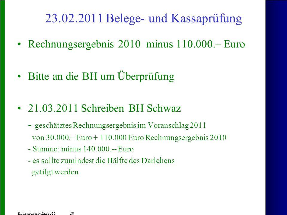 20 Kaltenbach, März 2011 23.02.2011 Belege- und Kassaprüfung Rechnungsergebnis 2010 minus 110.000.– Euro Bitte an die BH um Überprüfung 21.03.2011 Schreiben BH Schwaz - geschätztes Rechnungsergebnis im Voranschlag 2011 von 30.000.– Euro + 110.000 Euro Rechnungsergebnis 2010 - Summe: minus 140.000.-- Euro - es sollte zumindest die Hälfte des Darlehens getilgt werden