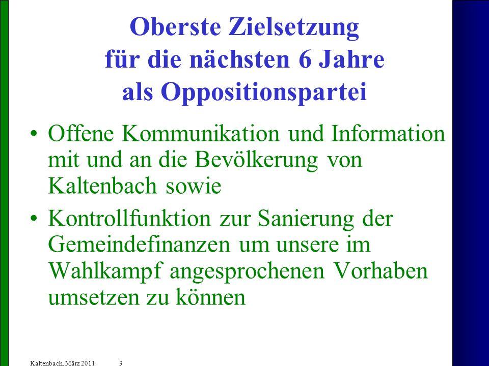 3 Kaltenbach, März 2011 Oberste Zielsetzung für die nächsten 6 Jahre als Oppositionspartei Offene Kommunikation und Information mit und an die Bevölkerung von Kaltenbach sowie Kontrollfunktion zur Sanierung der Gemeindefinanzen um unsere im Wahlkampf angesprochenen Vorhaben umsetzen zu können
