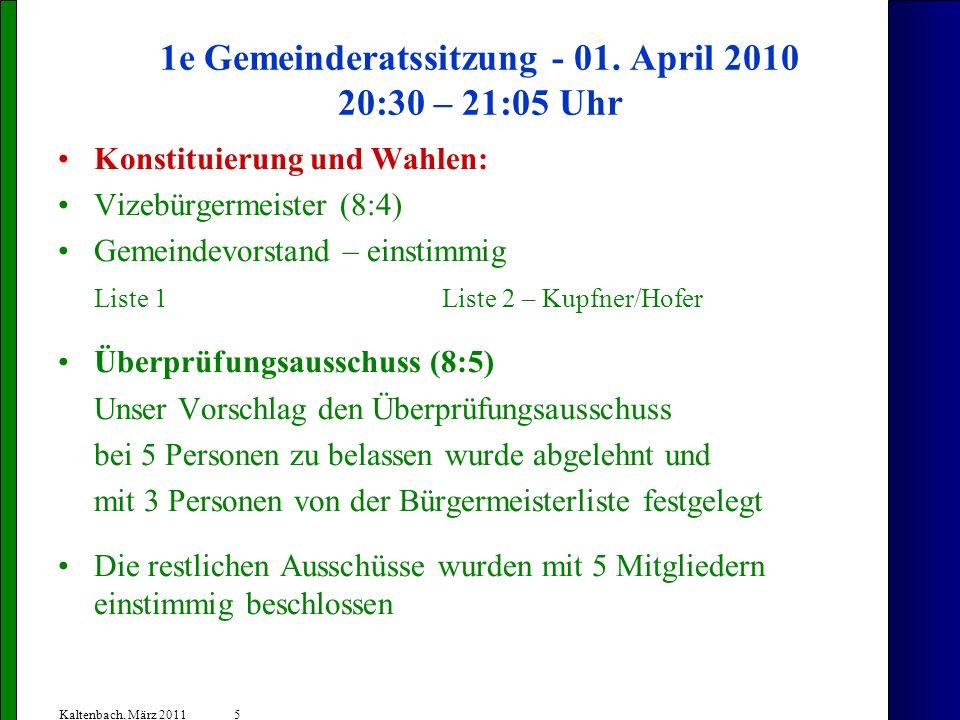 5 Kaltenbach, März 2011 1e Gemeinderatssitzung - 01. April 2010 20:30 – 21:05 Uhr Konstituierung und Wahlen: Vizebürgermeister (8:4) Gemeindevorstand