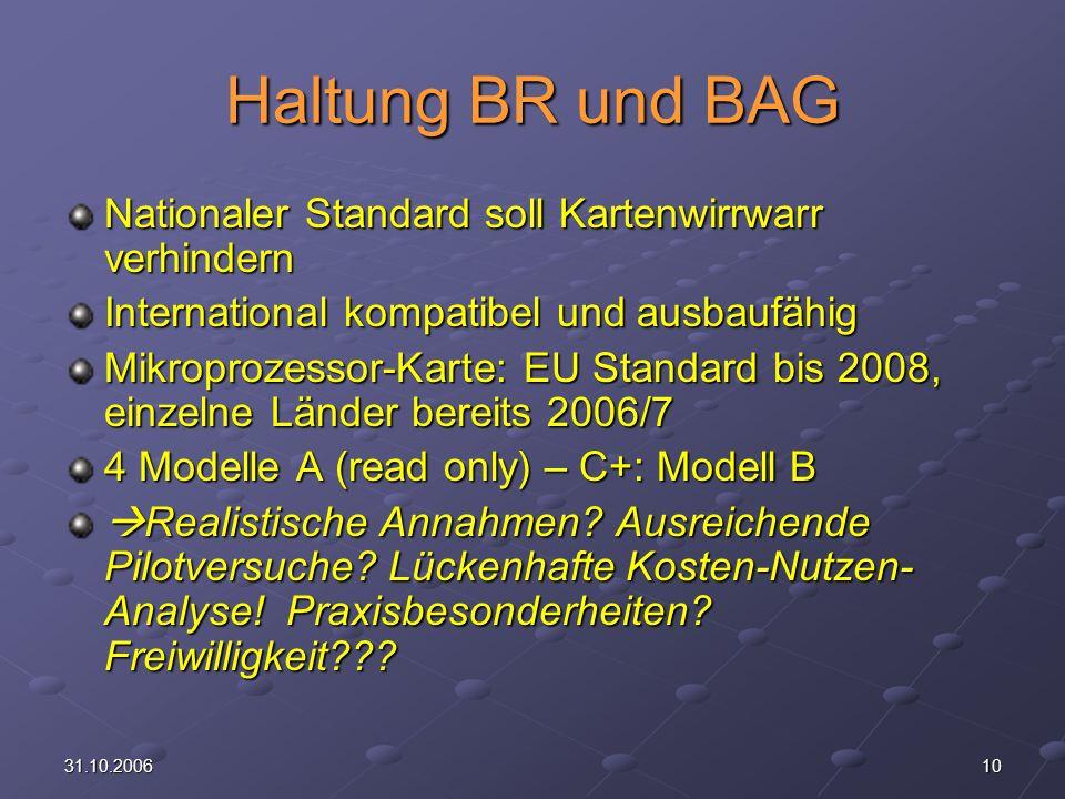 1031.10.2006 Haltung BR und BAG Nationaler Standard soll Kartenwirrwarr verhindern International kompatibel und ausbaufähig Mikroprozessor-Karte: EU Standard bis 2008, einzelne Länder bereits 2006/7 4 Modelle A (read only) – C+: Modell B Realistische Annahmen.