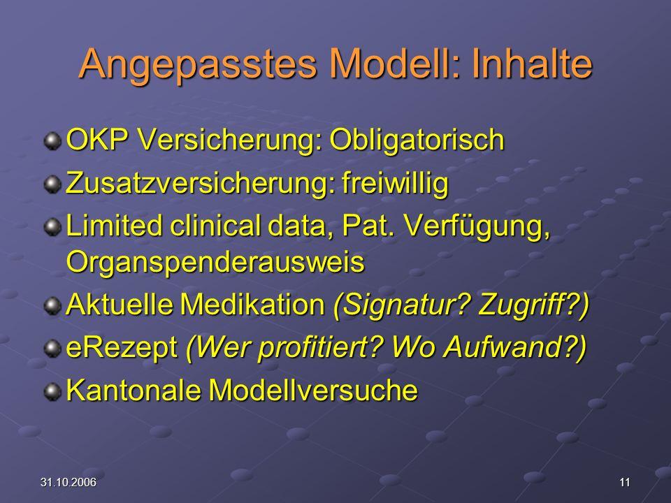 1131.10.2006 Angepasstes Modell: Inhalte OKP Versicherung: Obligatorisch Zusatzversicherung: freiwillig Limited clinical data, Pat.