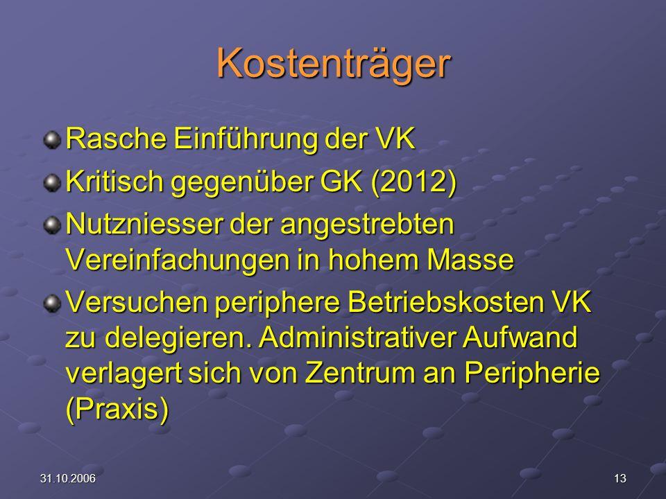 1331.10.2006 Kostenträger Rasche Einführung der VK Kritisch gegenüber GK (2012) Nutzniesser der angestrebten Vereinfachungen in hohem Masse Versuchen periphere Betriebskosten VK zu delegieren.