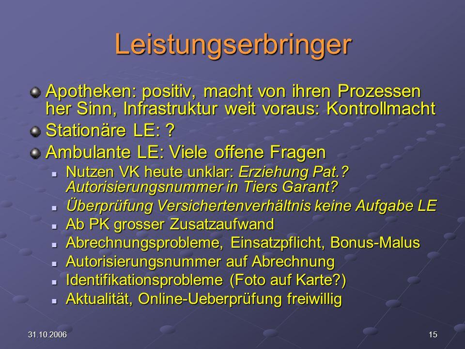 1531.10.2006 Leistungserbringer Apotheken: positiv, macht von ihren Prozessen her Sinn, Infrastruktur weit voraus: Kontrollmacht Stationäre LE: .