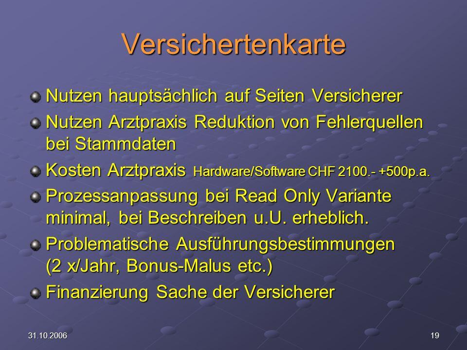 1931.10.2006 Versichertenkarte Nutzen hauptsächlich auf Seiten Versicherer Nutzen Arztpraxis Reduktion von Fehlerquellen bei Stammdaten Kosten Arztpraxis Hardware/Software CHF 2100.- +500p.a.