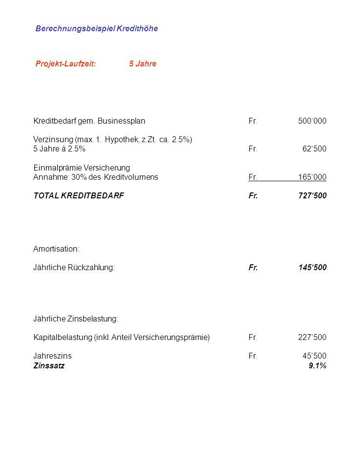 Produkt MARKT X Unternehmer Geschäftsstelle virtueller Verwaltungsrat Fachleute aus Industrie, Wirtschaft, Wissenschaft - Technik - Marketing - Verkau