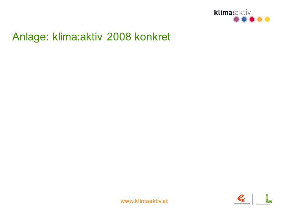 www.klimaaktiv.at Anlage: klima:aktiv 2008 konkret