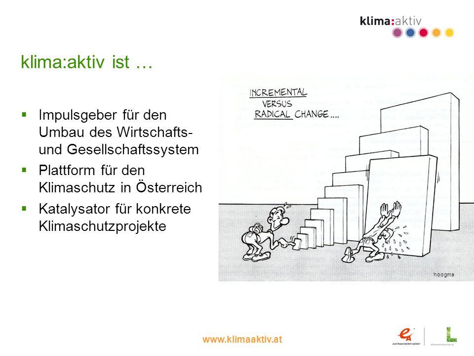 www.klimaaktiv.at klima:aktiv ist … Impulsgeber für den Umbau des Wirtschafts- und Gesellschaftssystem Plattform für den Klimaschutz in Österreich Kat