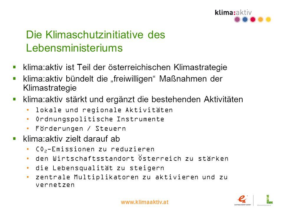 www.klimaaktiv.at Die Klimaschutzinitiative des Lebensministeriums klima:aktiv ist Teil der österreichischen Klimastrategie klima:aktiv bündelt die fr