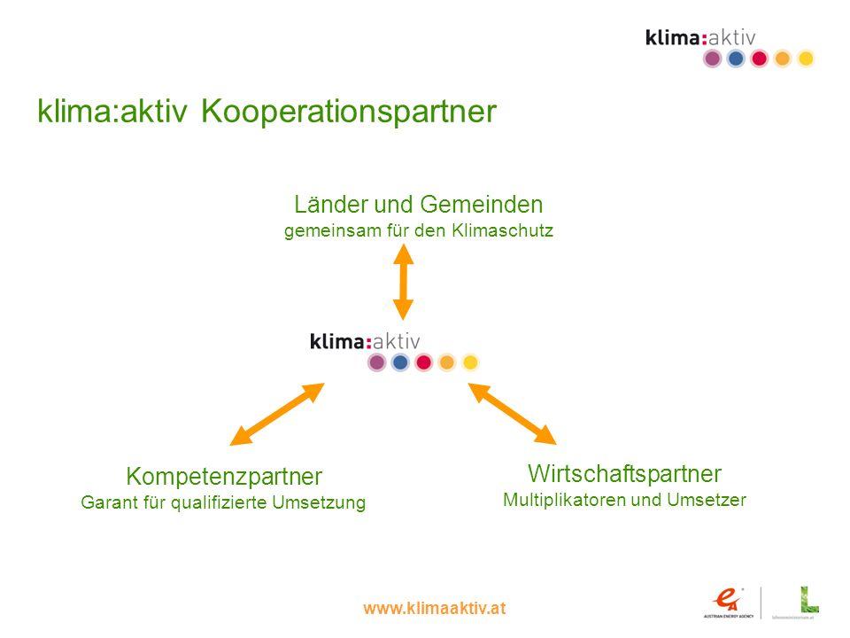 www.klimaaktiv.at klima:aktiv Kooperationspartner Länder und Gemeinden gemeinsam für den Klimaschutz Wirtschaftspartner Multiplikatoren und Umsetzer K