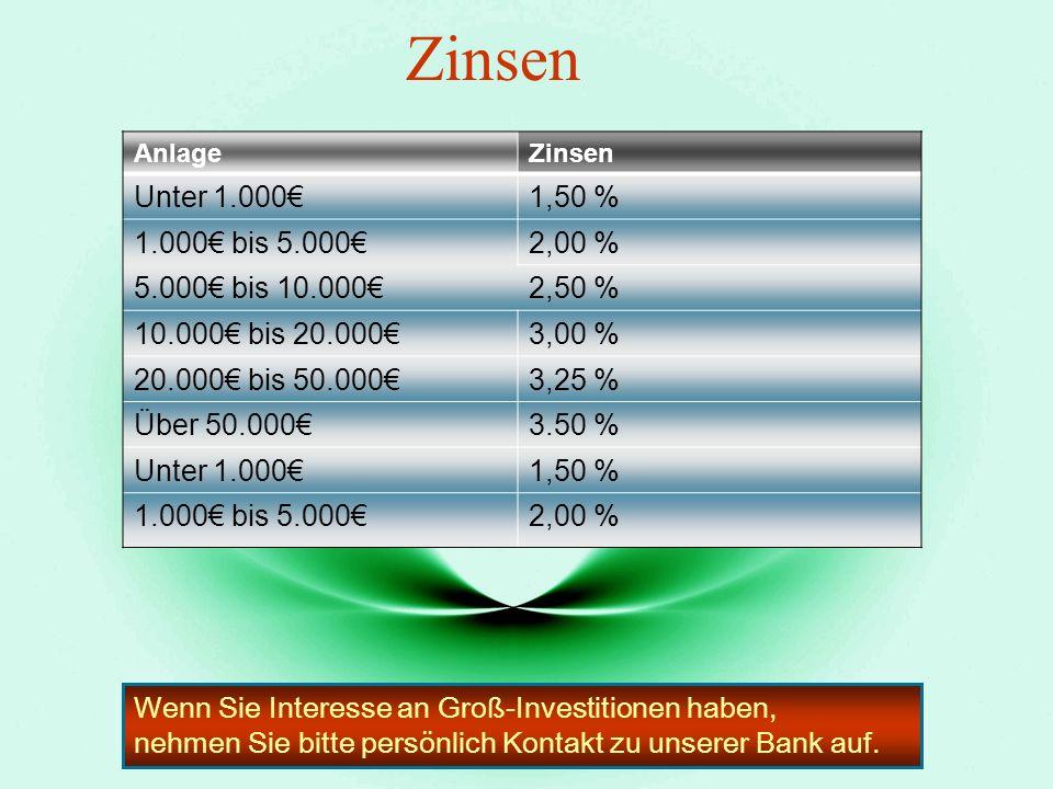 Zinsen Wenn Sie Interesse an Groß-Investitionen haben, nehmen Sie bitte persönlich Kontakt zu unserer Bank auf.