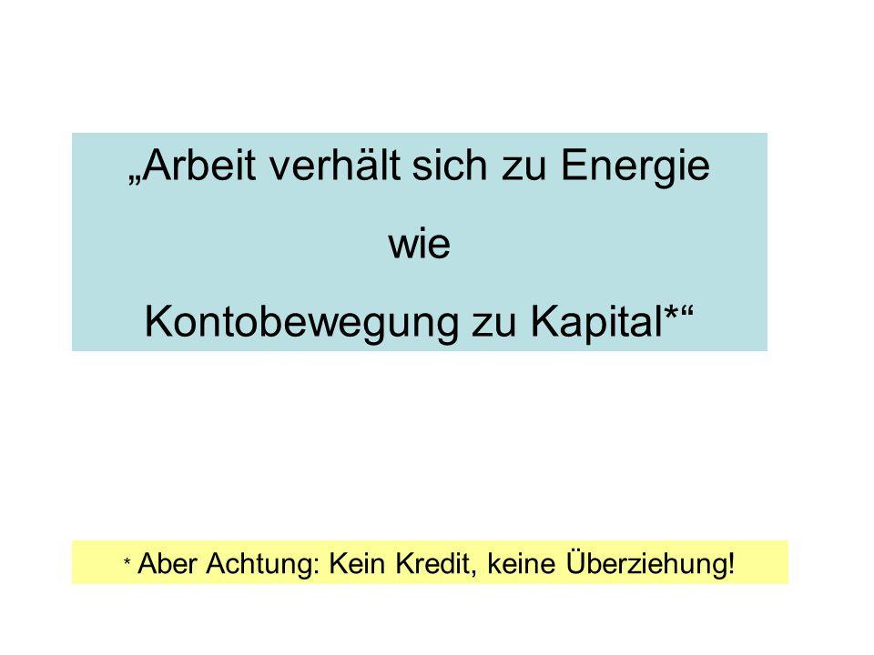 Arbeit, Energie gibt es im Zusammenhang mit: Kraft und Weg Massen und Geschwindigkeit Wärme Feldstärken, d.