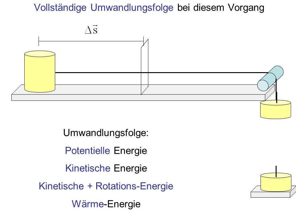 Potentielle und kinetische Energie Einheit 1 J Kinetische Energie einer Masse m mit Geschwindigkeit v 1 J Potentielle Energie einer Masse m in Höhe h im Gravitationsfeld der Erde Diese Formen der Energie sind besonders wertvoll, weil sie vollständig austauschbar sind