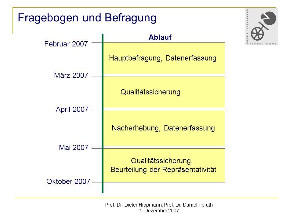 Prof. Dr. Dieter Hippmann, Prof. Dr. Daniel Porath 7.