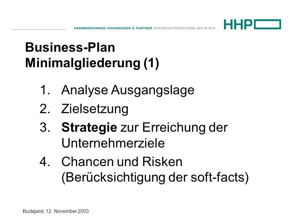 Budapest, 12.November 2003 Business-Plan Minimalgliederung (1) 1.