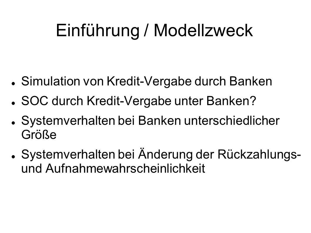 Konzeptionelles Modell (I) Banken Rücklagen Kreditvergabe Kreditaufnahme 2 Bankgrößen Schuldner Kreditaufnahme Rückzahlungswahr- scheinlichkeit 3 Risikoklassen Agenten: