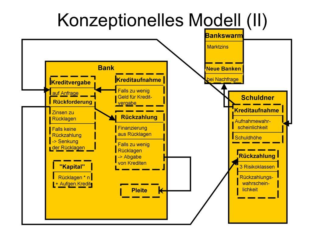 Konzeptionelles Modell (II)