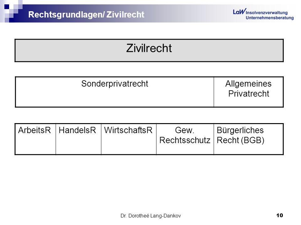 Dr. Dorotheé Lang-Dankov10 Rechtsgrundlagen/ Zivilrecht Zivilrecht SonderprivatrechtAllgemeines Privatrecht ArbeitsRHandelsRWirtschaftsRGew. Rechtssch