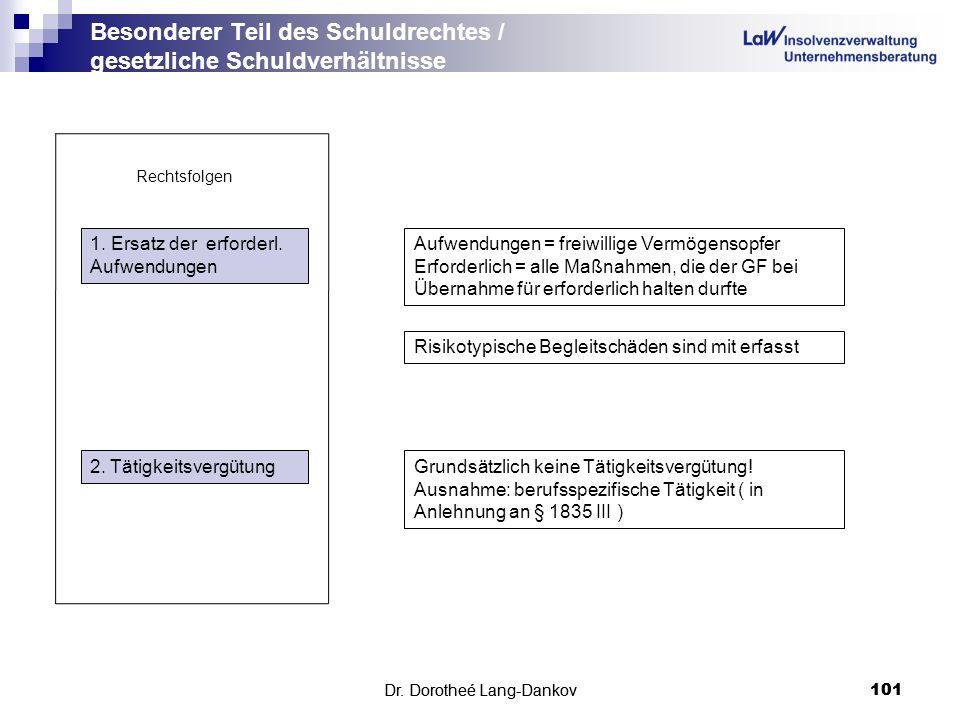 Dr. Dorotheé Lang-Dankov101 Besonderer Teil des Schuldrechtes / gesetzliche Schuldverhältnisse Dr. Dorotheé Lang-Dankov 101 1. Ersatz der erforderl. A