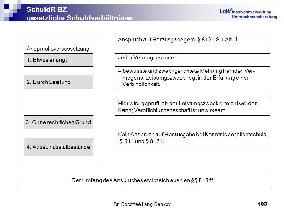 Dr. Dorotheé Lang-Dankov103 SchuldR BZ gesetzliche Schuldverhältnisse Dr. Dorotheé Lang-Dankov 103 Anspruchsvoraussetzung 1. Etwas erlangt 2. Durch Le