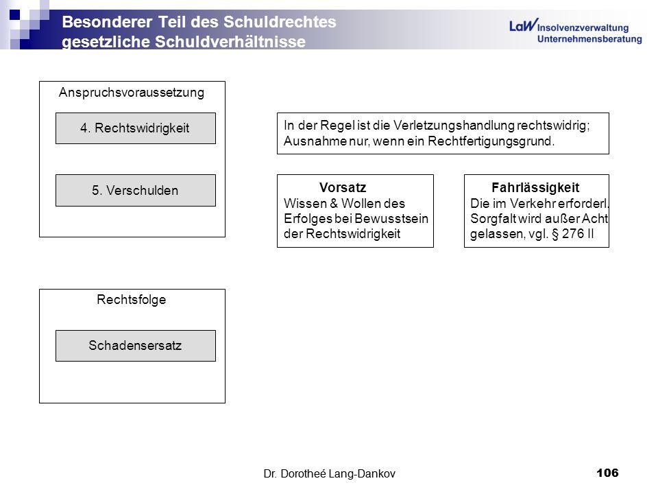 Dr.Dorotheé Lang-Dankov106 Besonderer Teil des Schuldrechtes gesetzliche Schuldverhältnisse Dr.