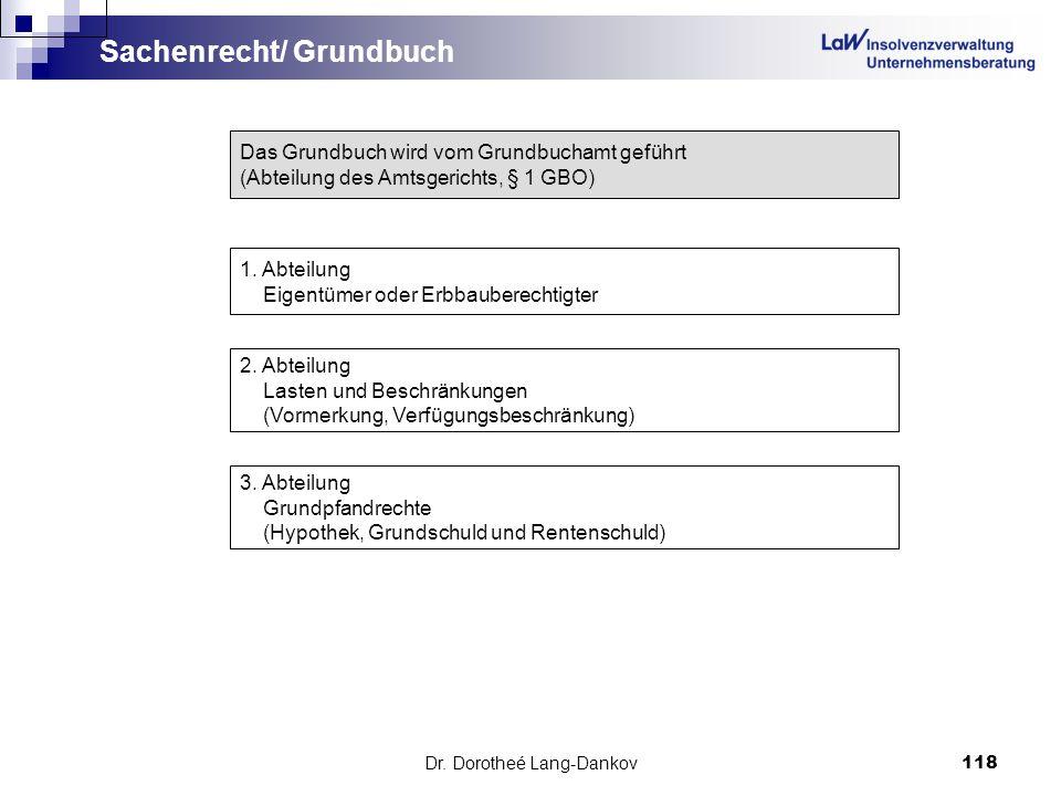 Dr. Dorotheé Lang-Dankov118 Sachenrecht/ Grundbuch Das Grundbuch wird vom Grundbuchamt geführt (Abteilung des Amtsgerichts, § 1 GBO) 1. Abteilung Eige