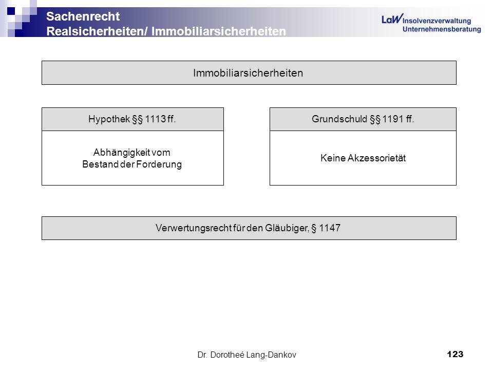 Dr. Dorotheé Lang-Dankov123 Sachenrecht Realsicherheiten/ Immobiliarsicherheiten Immobiliarsicherheiten Hypothek §§ 1113 ff.Grundschuld §§ 1191 ff. Ab