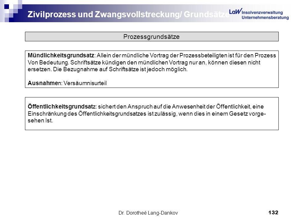 Dr. Dorotheé Lang-Dankov132 Zivilprozess und Zwangsvollstreckung/ Grundsätze Prozessgrundsätze Mündlichkeitsgrundsatz: Allein der mündliche Vortrag de