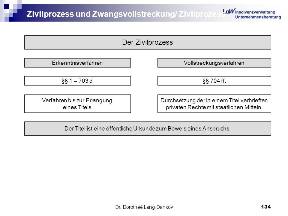 Dr. Dorotheé Lang-Dankov134 Zivilprozess und Zwangsvollstreckung/ Zivilprozess Der Zivilprozess ErkenntnisverfahrenVollstreckungsverfahren §§ 1 – 703