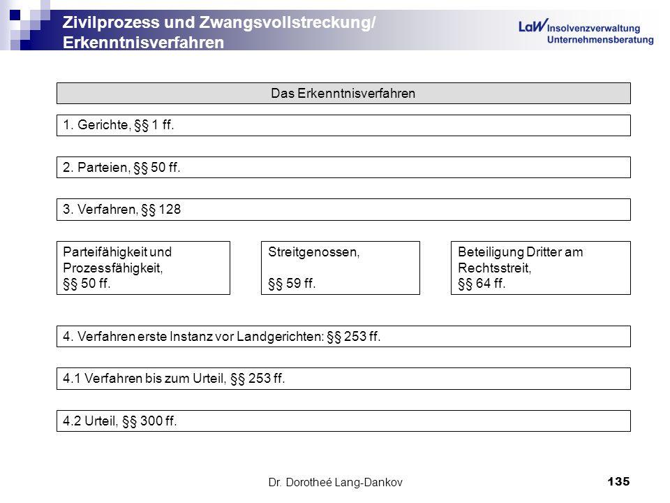 Dr. Dorotheé Lang-Dankov135 Zivilprozess und Zwangsvollstreckung/ Erkenntnisverfahren Das Erkenntnisverfahren 1. Gerichte, §§ 1 ff. 2. Parteien, §§ 50