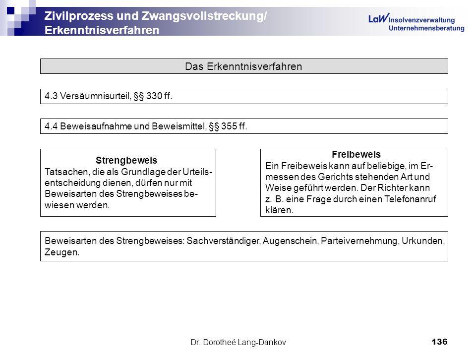 Dr. Dorotheé Lang-Dankov136 Zivilprozess und Zwangsvollstreckung/ Erkenntnisverfahren Das Erkenntnisverfahren 4.3 Versäumnisurteil, §§ 330 ff. 4.4 Bew