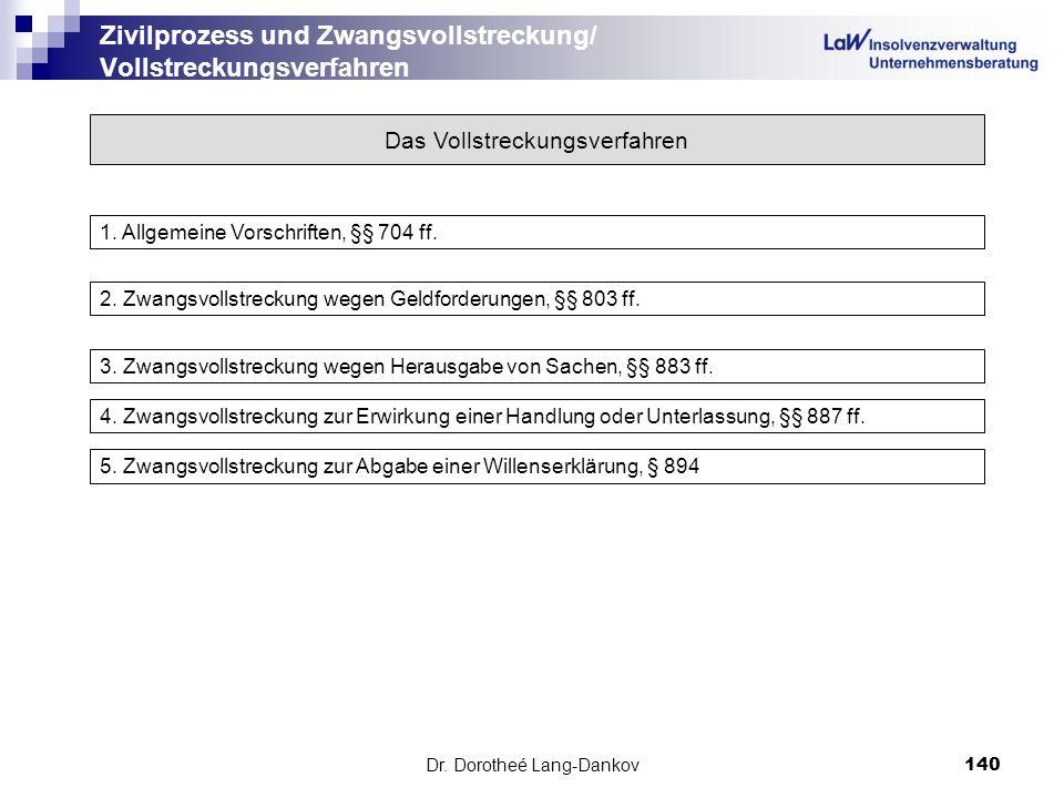 Dr. Dorotheé Lang-Dankov140 Zivilprozess und Zwangsvollstreckung/ Vollstreckungsverfahren Das Vollstreckungsverfahren 1. Allgemeine Vorschriften, §§ 7