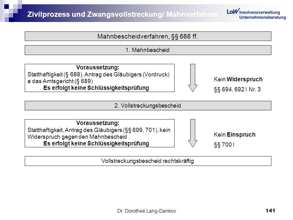 Dr. Dorotheé Lang-Dankov141 Zivilprozess und Zwangsvollstreckung/ Mahnverfahren Mahnbescheidverfahren, §§ 688 ff. 1. Mahnbescheid Voraussetzung: Statt