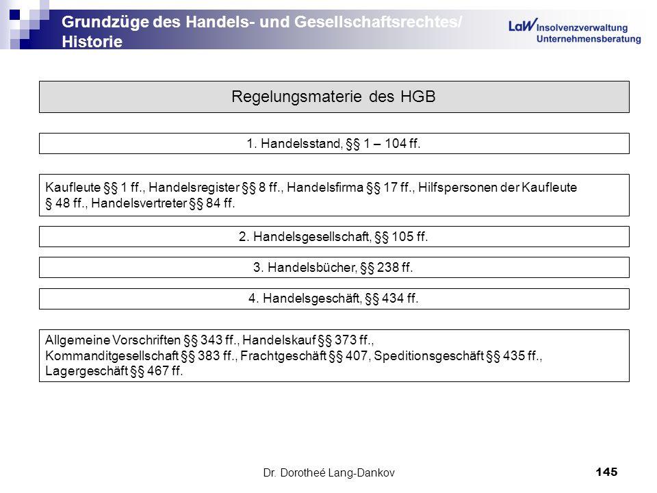 Dr. Dorotheé Lang-Dankov145 Grundzüge des Handels- und Gesellschaftsrechtes/ Historie Regelungsmaterie des HGB 1. Handelsstand, §§ 1 – 104 ff. Kaufleu