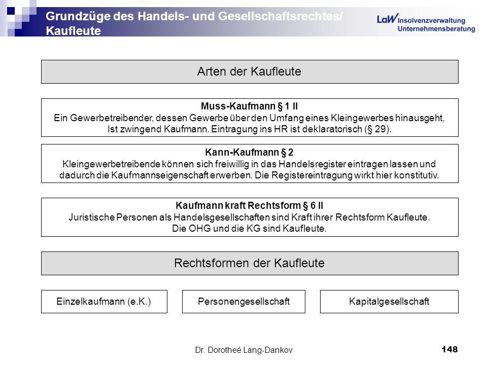 Dr. Dorotheé Lang-Dankov148 Grundzüge des Handels- und Gesellschaftsrechtes/ Kaufleute Arten der Kaufleute Muss-Kaufmann § 1 II Ein Gewerbetreibender,