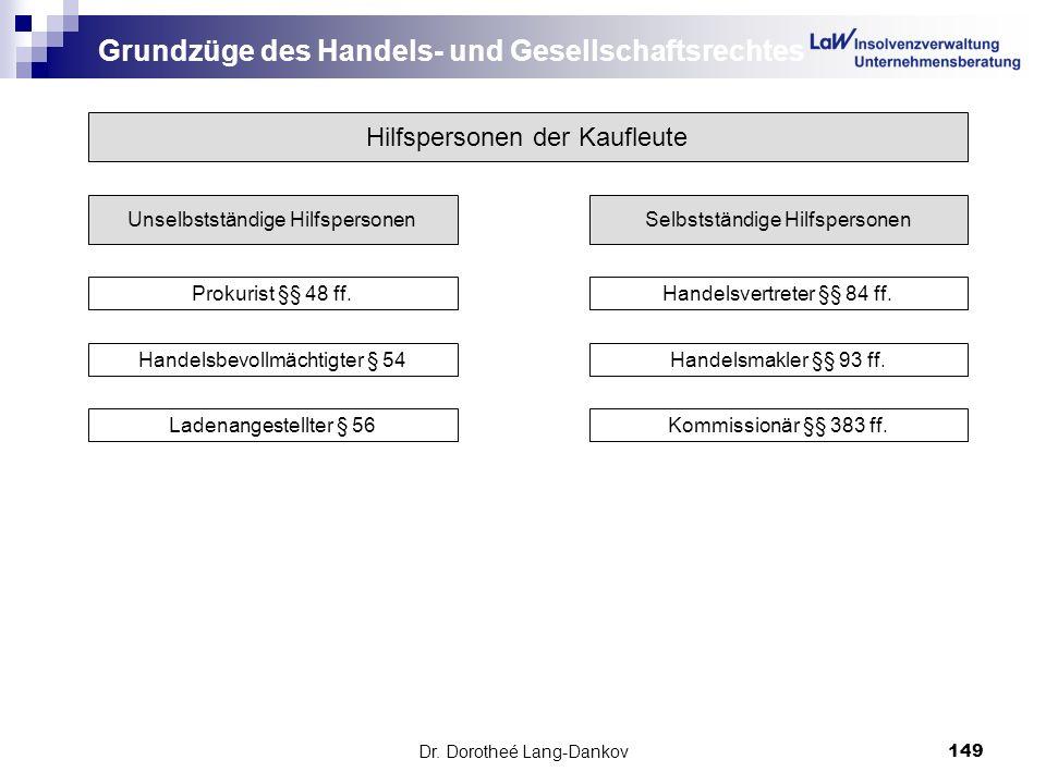Dr. Dorotheé Lang-Dankov149 Grundzüge des Handels- und Gesellschaftsrechtes Hilfspersonen der Kaufleute Unselbstständige HilfspersonenSelbstständige H