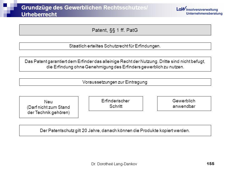 Dr. Dorotheé Lang-Dankov155 Grundzüge des Gewerblichen Rechtsschutzes/ Urheberrecht Patent, §§ 1 ff. PatG Staatlich erteiltes Schutzrecht für Erfindun