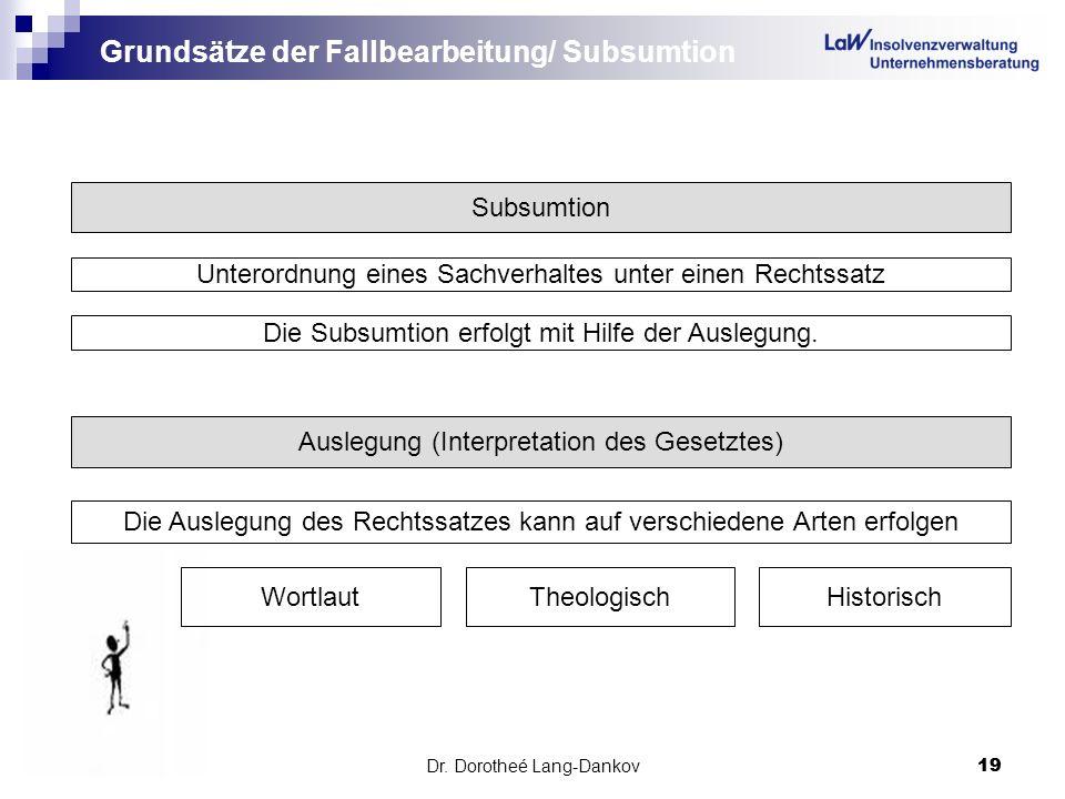 Dr. Dorotheé Lang-Dankov19 Grundsätze der Fallbearbeitung/ Subsumtion Subsumtion Unterordnung eines Sachverhaltes unter einen Rechtssatz Die Subsumtio