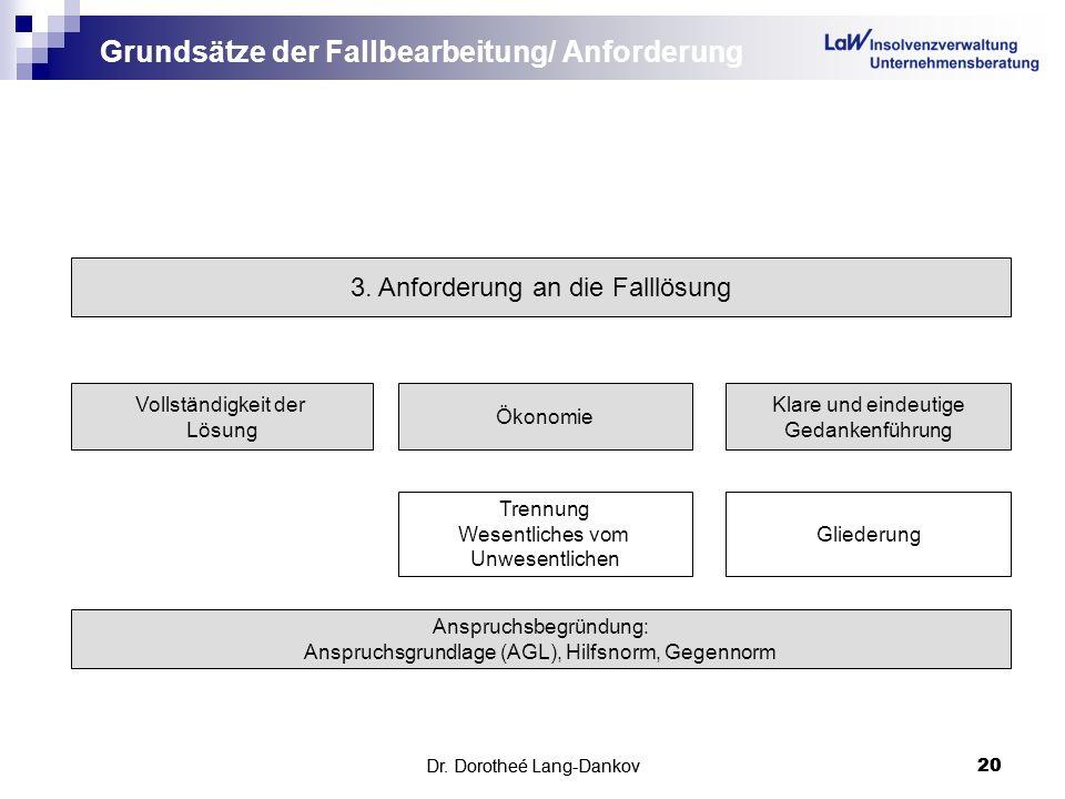 Dr. Dorotheé Lang-Dankov20Dr. Dorotheé Lang-Dankov 20 Grundsätze der Fallbearbeitung/ Anforderung 3. Anforderung an die Falllösung Vollständigkeit der