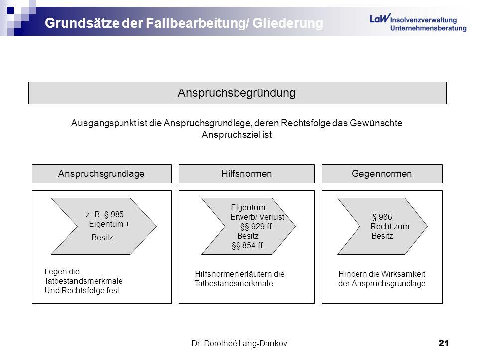 Dr. Dorotheé Lang-Dankov21 Ausgangspunkt ist die Anspruchsgrundlage, deren Rechtsfolge das Gewünschte Anspruchsziel ist Grundsätze der Fallbearbeitung